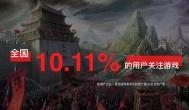 游戏行业数据:全国10%的人关注游戏,广东玩家排第一