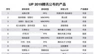 2019年腾讯新游:自研8款,18款手游、1款端游