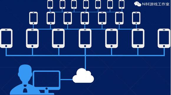 云手机哪个好?虚拟云手机软件排行榜
