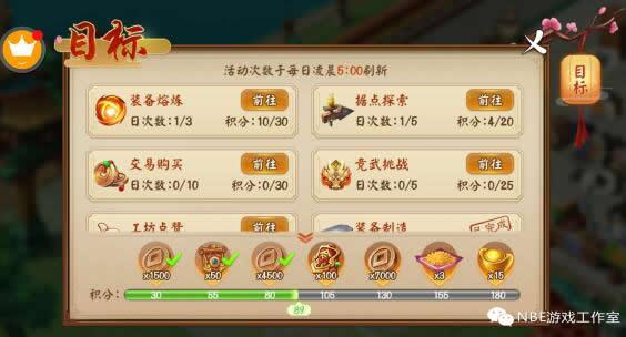 《颤抖吧三国》游戏里任何物品都可交易,亲测出金攻略