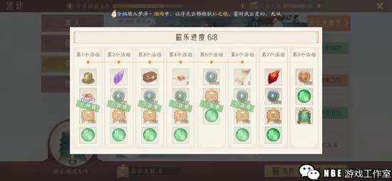 《轩辕剑龙舞云山》好不好赚RMB,单账号通宝收益详解